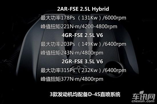 新一代丰田皇冠将搭载3款发动机,并将引入一套全新的混动系统,搭载2.5升四缸直喷汽油机,最大输出功率为131千瓦,百公里油耗仅为4.3升,非混动车型则将搭载一款全新的3.5升汽油发动机,最大输出功率达232千瓦,传动方面与之匹配的是一款8速自动变速箱。另一款汽油发动机是最大输出功率达149千瓦的2.