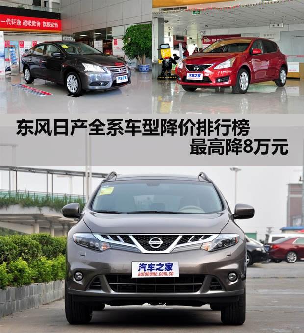 东风日产全系车型降价排行榜 最高降8万